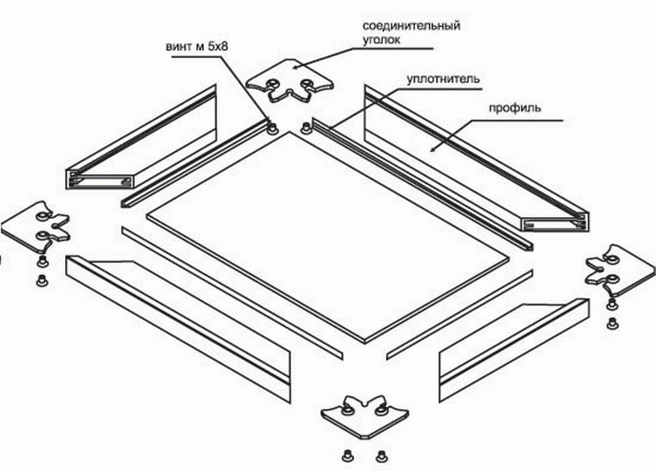 Как сделать фасад из алюминиевого профиля