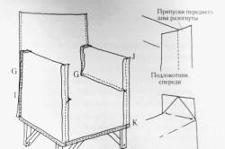 Соединение сиденья с подлокотниками
