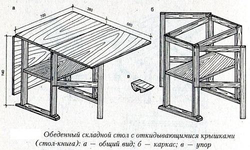 Чертеж раскладного кухонного стола