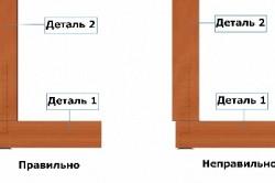 Схема крепления дна и стенок тумбы