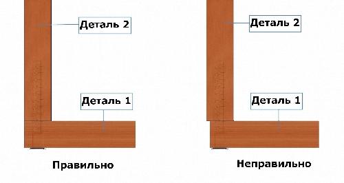 Схема крепления дна и стенок