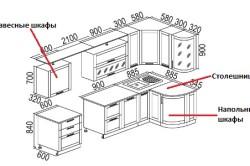 Схема элементов кухонного гарнитура с размерами