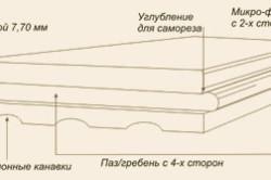 Схема массивной доски