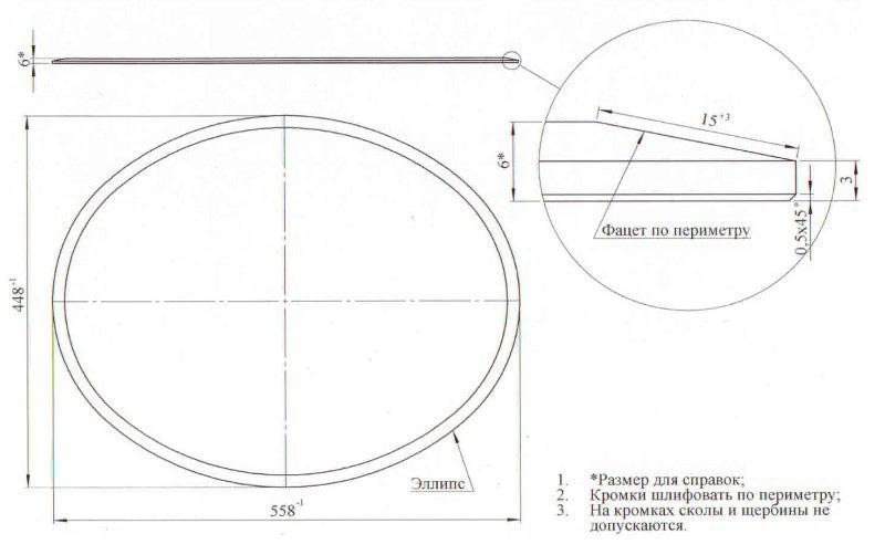 Схема монтажа столешницы