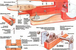 Схема настольного лобзикового станка