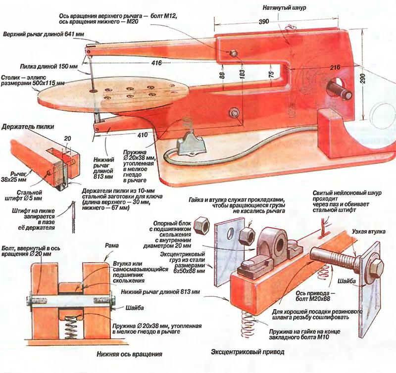 Как сделать лобзиковы станок