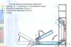 Схема раскладывания кровати трансформера