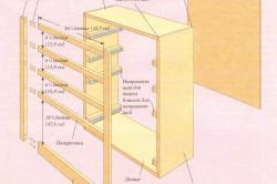 Схема сборки полки двухъярусной кровати