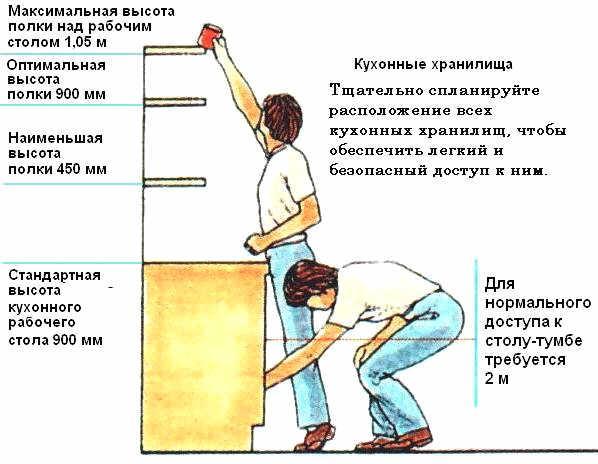 Схема сборки и установки