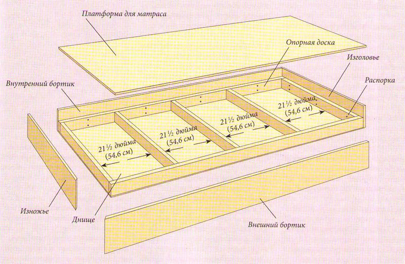 деревянной кровати