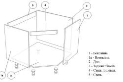 Схема сборки угловой тумбы под мойку