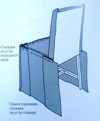 Накидки для стульев своими руками выкройки