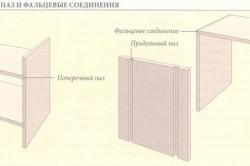 Схема соединения в паз и фальцевых соединений