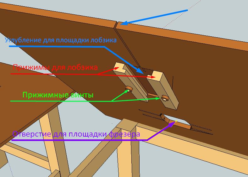 Стол для лобзика и фрезера своими руками с чертежами