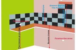 Схема установки кухонного фартука
