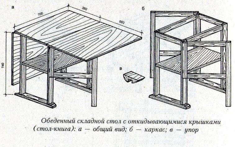 Раскладной стол своими руками чертёж 465