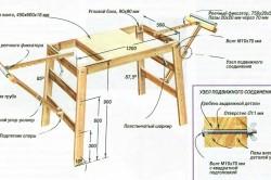 Устройство стола-верстака