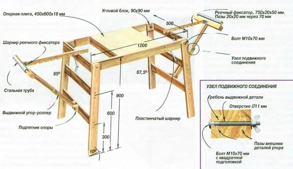 Распиловочные столы своими руками