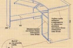 Схема углового компьютерного стола