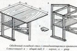Схема раскладного стола