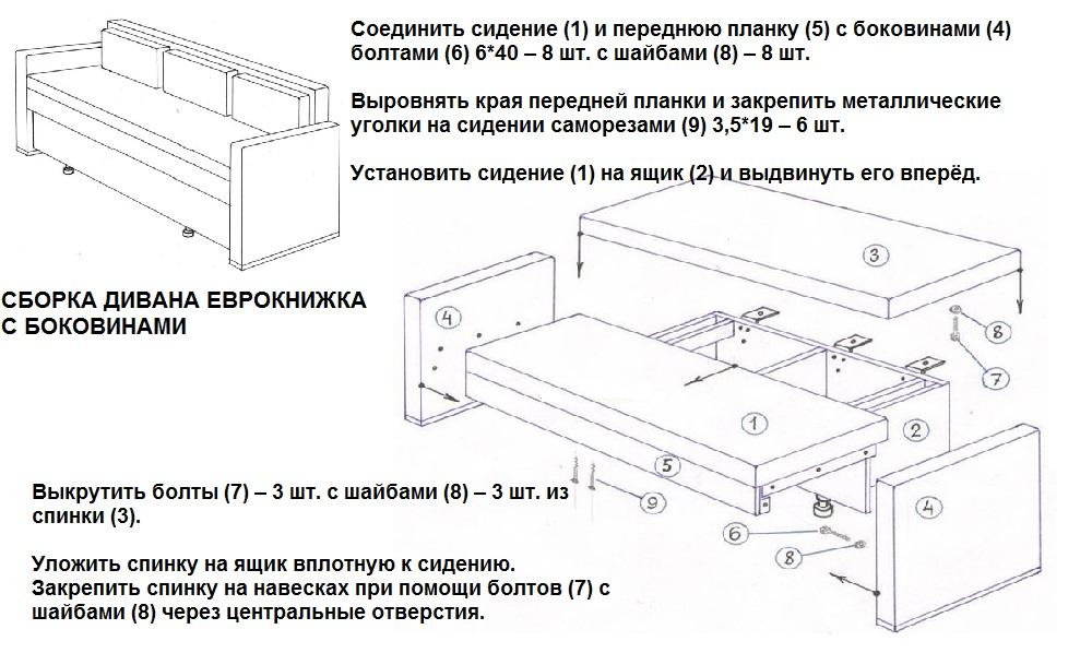 Инструкция По Сборке Дивана Еврокнижка img-1