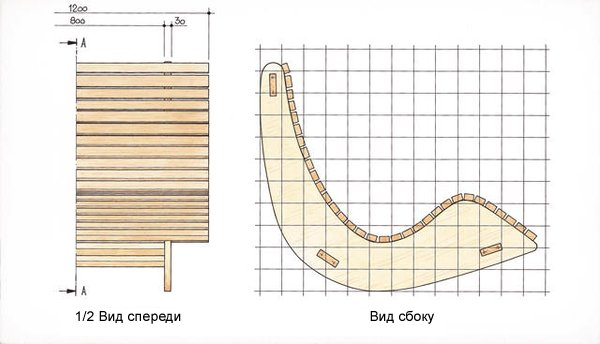 Схема кресла качалки