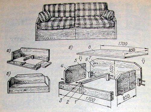 общая компоновка дивана: 1
