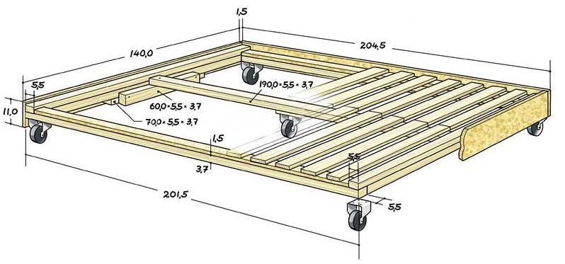 Схема кроватной рамы