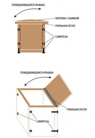 Схема сборки пуфика с