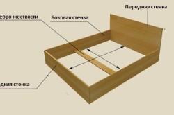 Схема сборки каркаса ящика