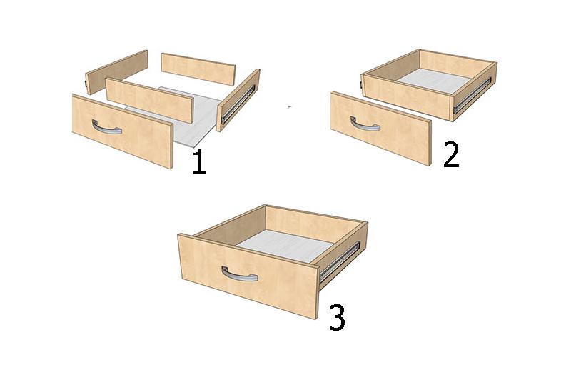 Схема сборки выдвижного ящика