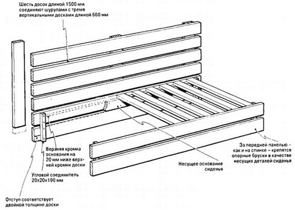 Схема изготовления каркаса