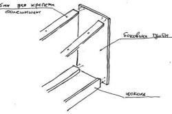 Сопряжение элементов основы конструкции