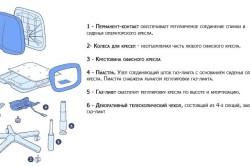 Схема сборки компьютерного кресла