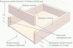 Схема изготовления выдвижного ящика