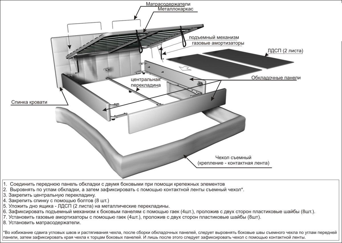 Подъемная кровать своими руками механизм