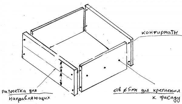 Рисунок 3. Схема сборки ящика