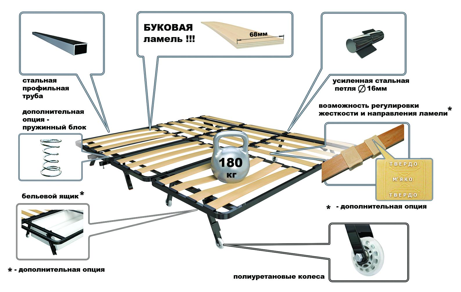 диван-кровать угловой палермо схема сборки