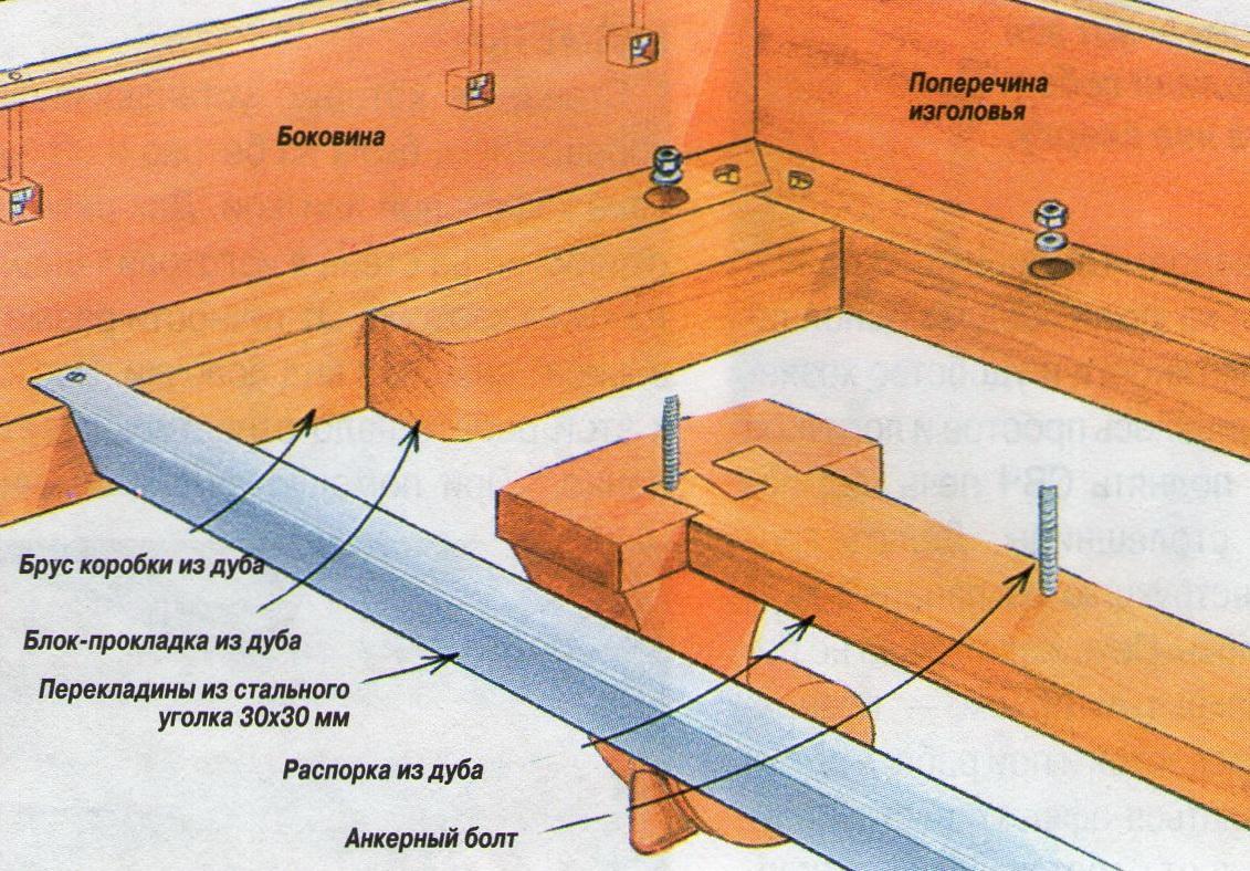Сборка мебели своими руками чертежи фото 687