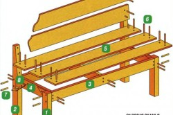skamejka-svoimi-rukami-250x166 Скамейка своими руками: обзор конструкций, чертежи, как собирать