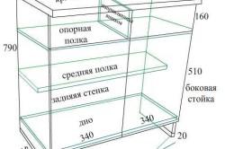 Kuhonnyj-shkaf-250x166 Декупаж шкафа своими руками в стиле модерн (фото)