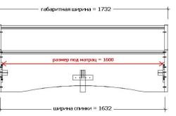 Размеры двухспальной кровати: вид спереди