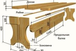 Схема банной скамейки с размерами