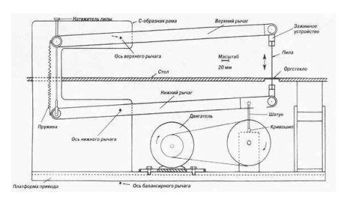 Схема стола для лобзика