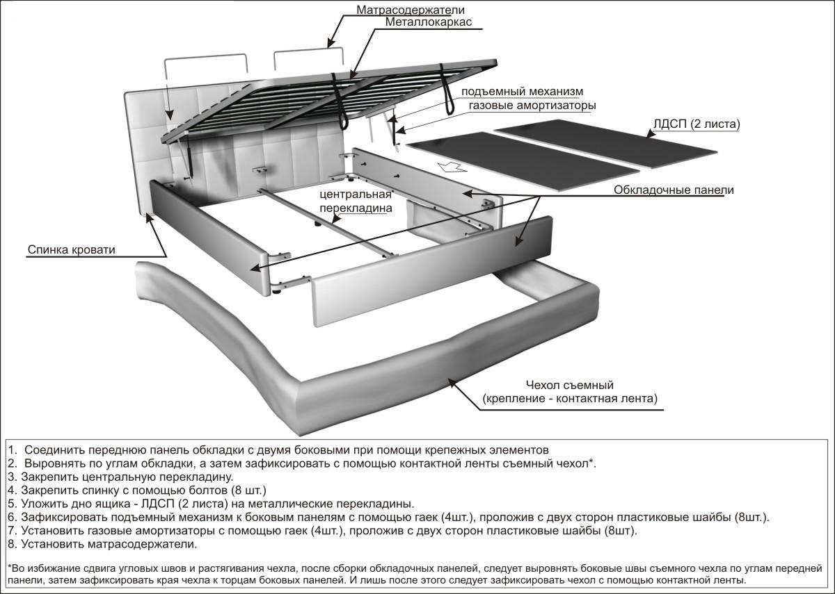 Схема установки подъемного механизма на кровать фото 758