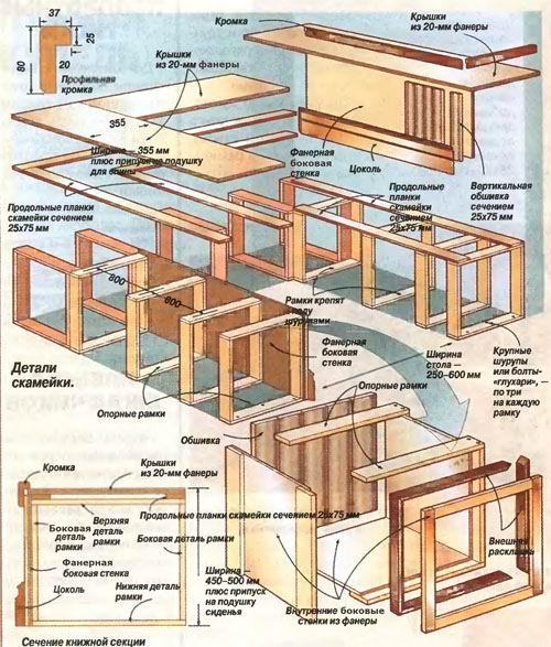 Изготовление деревянной мебели своими руками чертежи