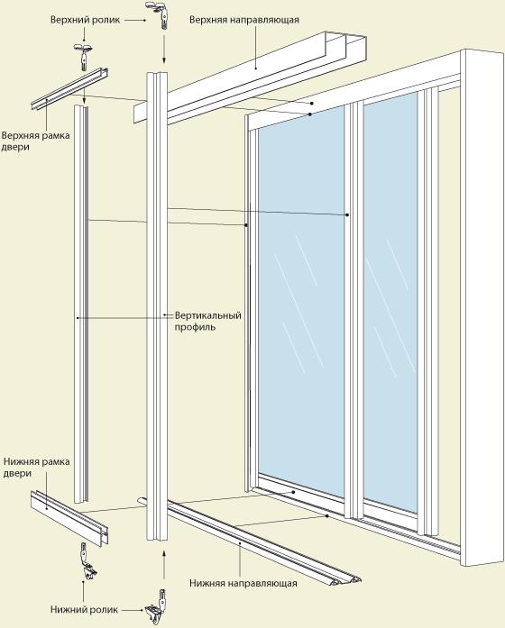 Схема сборки купе шкафа 149